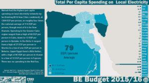 11-elect-local-per-capita