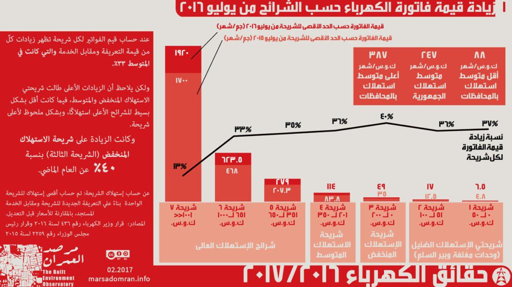 Elect-Infograph-Jul16-Ar 01