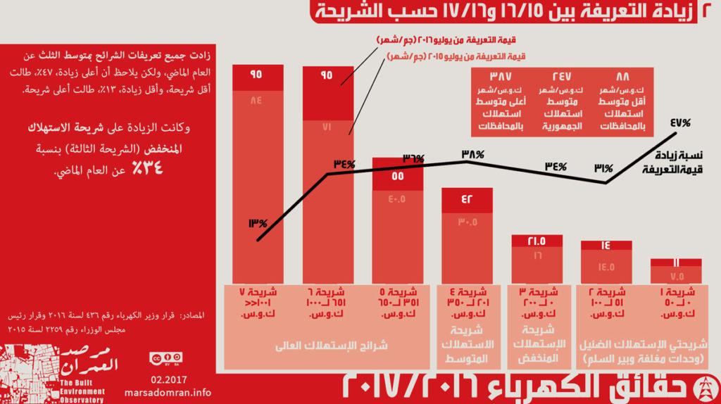 Elect-Infograph-Jul16-Ar-02