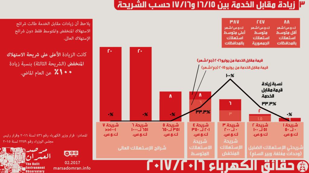 Elect-Infograph-Jul16-Ar-03