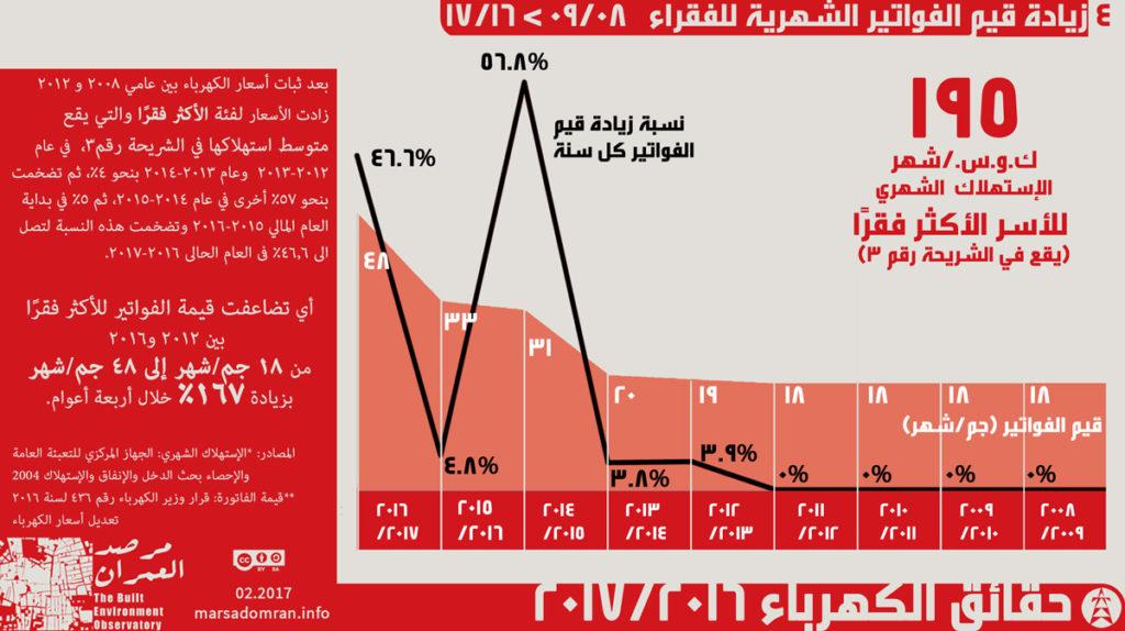 Elect-Infograph-Jul16-Ar-04