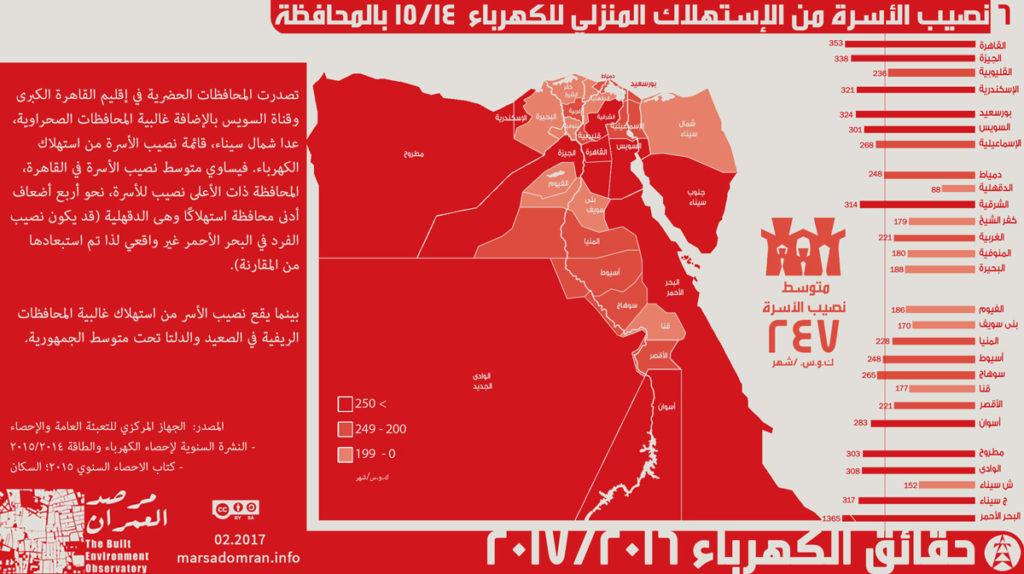 Elect-Infograph-Jul16-Ar-06