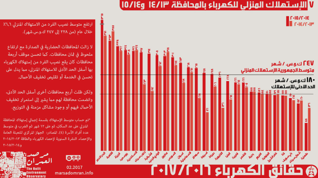 Elect-Infograph-Jul16-Ar-07